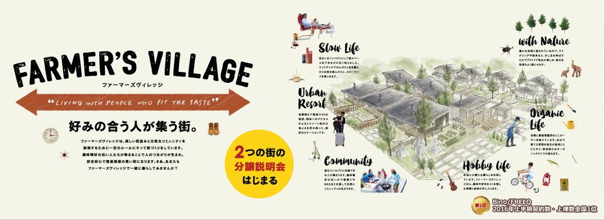 FARMER'S VILLAGE 分譲コンセプト説明会