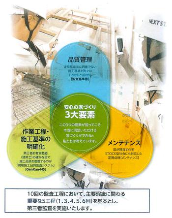現場施工品質管理システム